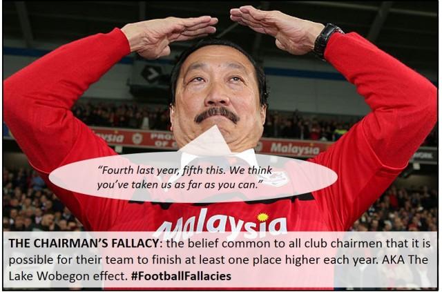1 Chairman